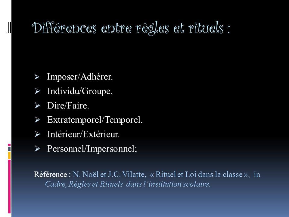 Différences entre règles et rituels : Imposer/Adhérer.