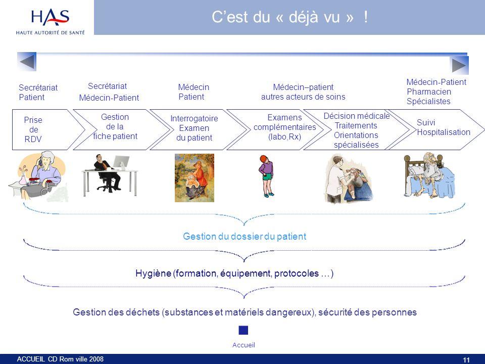 ACCUEIL CD Rom ville 2008 11 Hygiène (formation, équipement, protocoles …) Gestion des déchets (substances et matériels dangereux), sécurité des perso