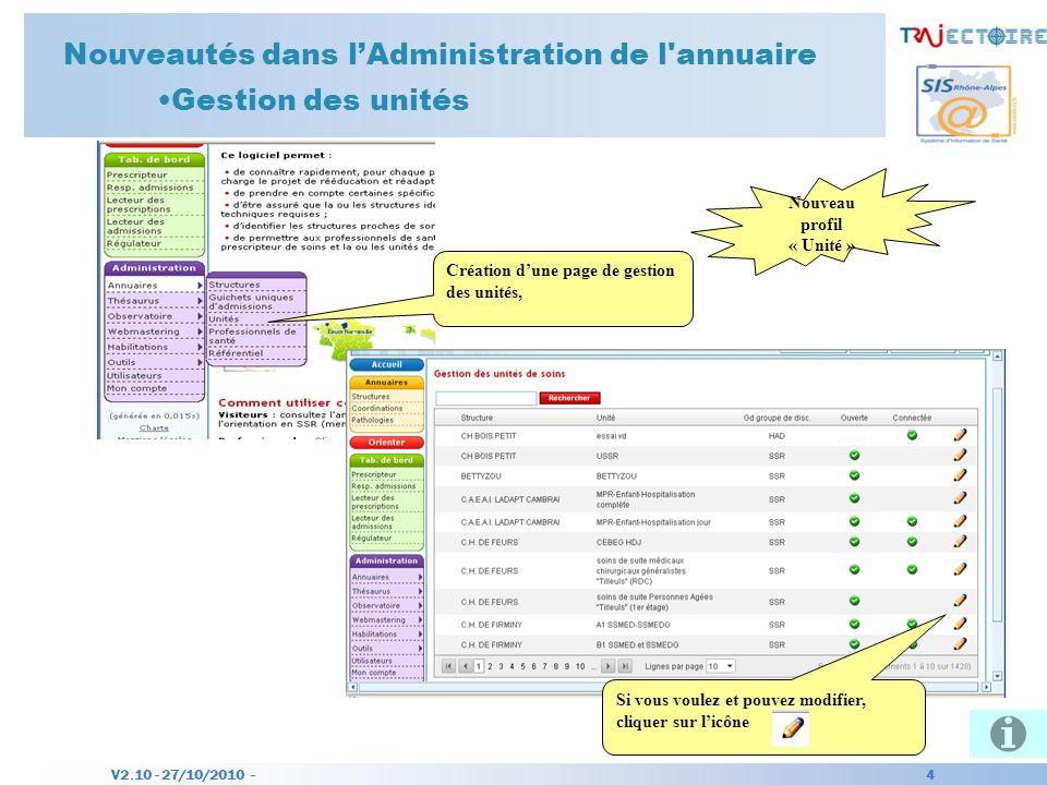 V2.10 - 27/10/2010 - 4 Nouveautés dans lAdministration de l'annuaire Création dune page de gestion des unités, Nouveau profil « Unité » Accès direct à