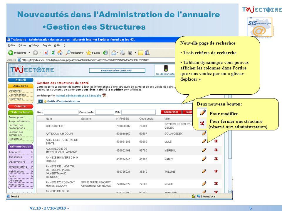 V2.10 - 27/10/2010 - 5 Nouveautés dans lAdministration de l'annuaire Gestion des Structures Nouvelle page de recherhce Trois critères de recherche Tab