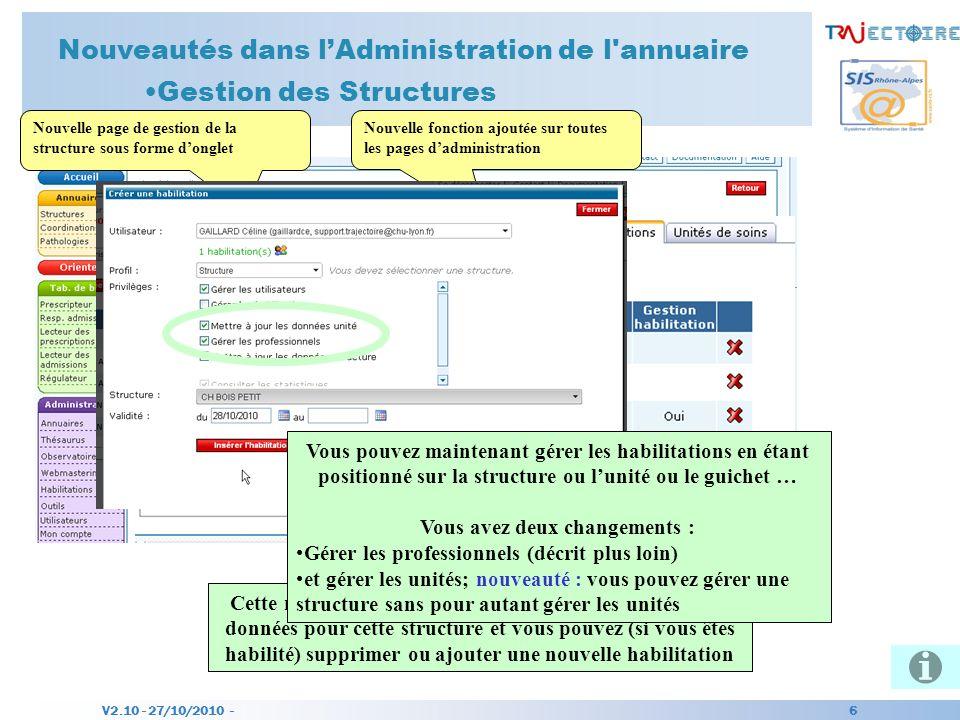 V2.10 - 27/10/2010 - 6 Nouveautés dans lAdministration de l'annuaire Gestion des Structures Nouvelle page de gestion de la structure sous forme dongle