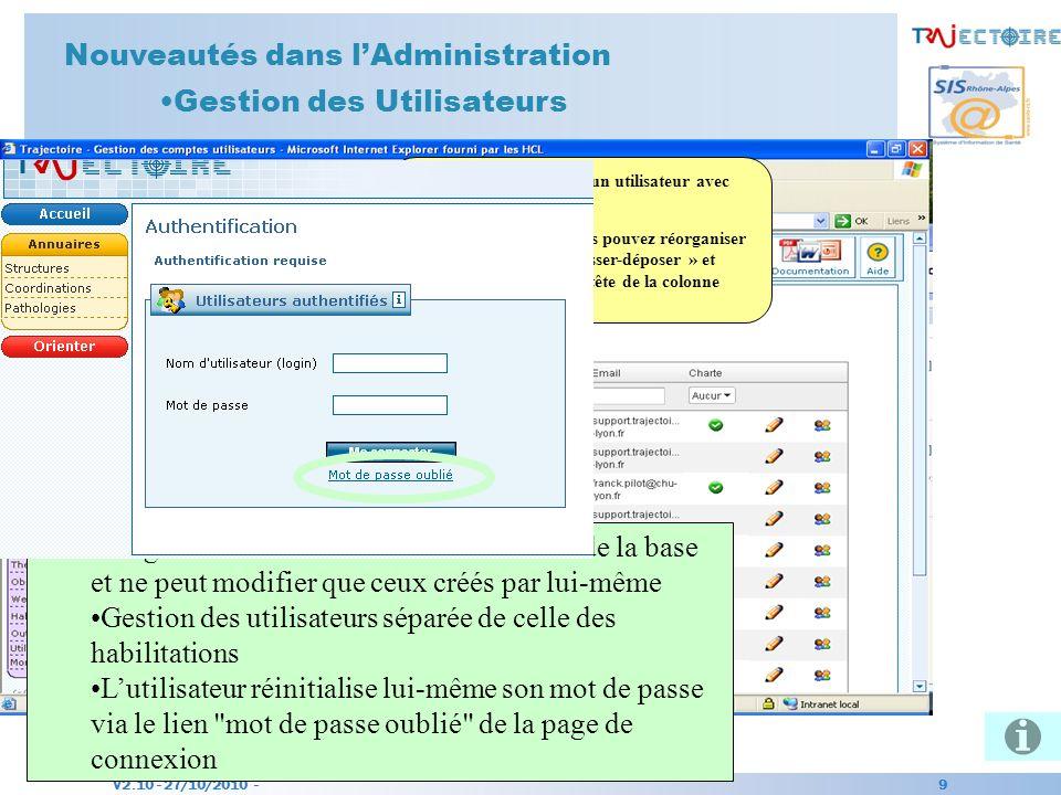 V2.10 - 27/10/2010 - 9 Nouveautés dans lAdministration Gestion des Utilisateurs Vous pouvez rechercher un utilisateur avec différents critères. Tablea