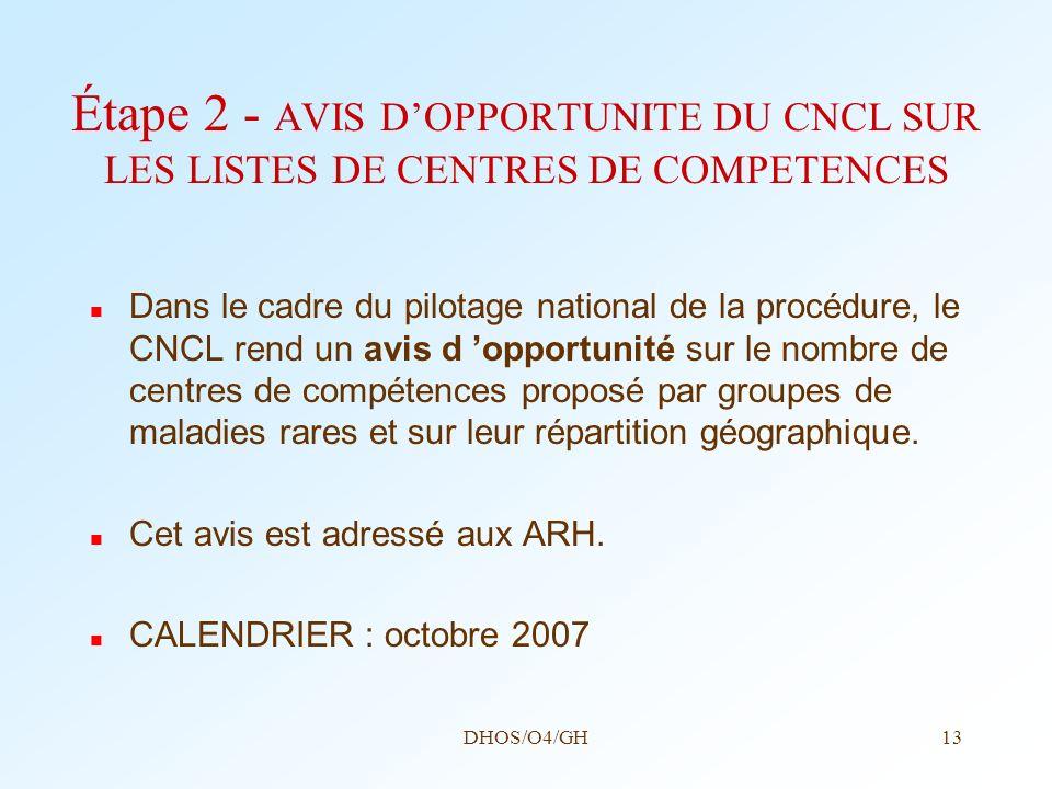DHOS/O4/GH13 Étape 2 - AVIS DOPPORTUNITE DU CNCL SUR LES LISTES DE CENTRES DE COMPETENCES Dans le cadre du pilotage national de la procédure, le CNCL
