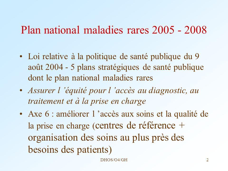 DHOS/O4/GH2 Plan national maladies rares 2005 - 2008 Loi relative à la politique de santé publique du 9 août 2004 - 5 plans stratégiques de santé publ