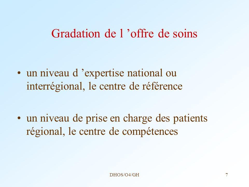 DHOS/O4/GH7 Gradation de l offre de soins un niveau d expertise national ou interrégional, le centre de référence un niveau de prise en charge des pat