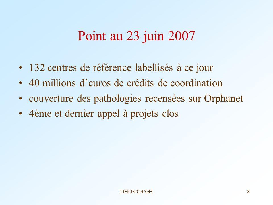 DHOS/O4/GH8 Point au 23 juin 2007 132 centres de référence labellisés à ce jour 40 millions deuros de crédits de coordination couverture des pathologi