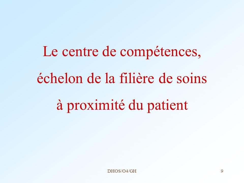 DHOS/O4/GH9 Le centre de compétences, échelon de la filière de soins à proximité du patient