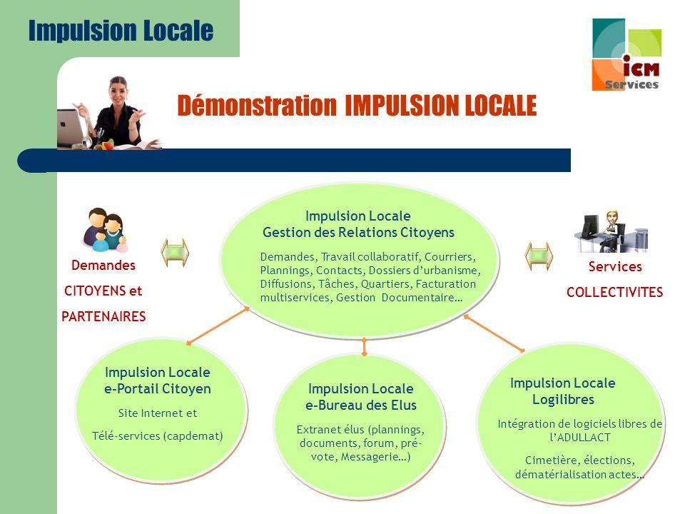 Démonstration IMPULSION LOCALE Impulsion Locale Demandes CITOYENS et PARTENAIRES Impulsion Locale Gestion des Relations Citoyens Demandes, Travail col