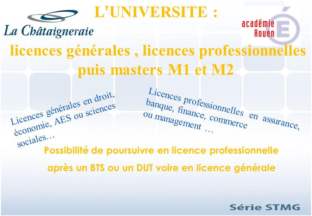 LUNIVERSITE : licences générales, licences professionnelles puis masters M1 et M2 Licences générales en droit, économie, AES ou sciences sociales… Lic