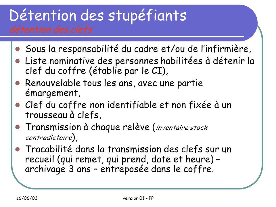 16/06/03version 01 - PP En pratique Si fraction dampoule utilisée pour UNE administration - le reste doit être détruit par lIDE, (par élimination dans un évier par ex).
