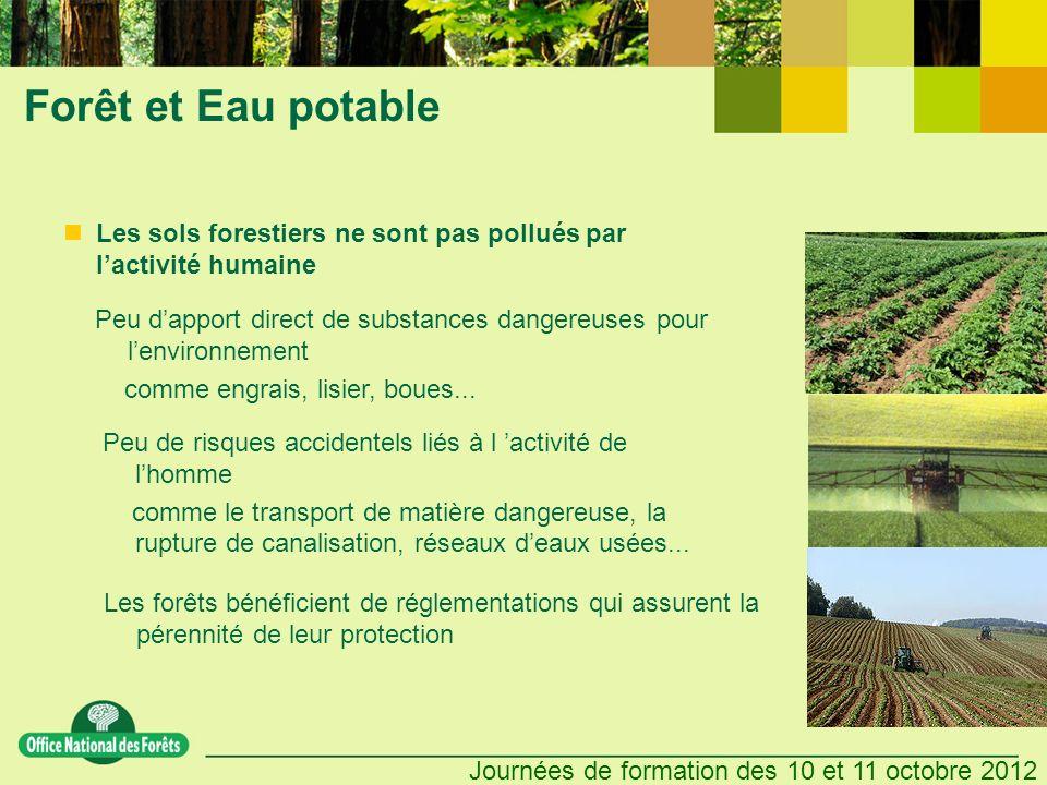 Journées de formation des 10 et 11 octobre 2012 Forêt et Eau potable Les sols forestiers ne sont pas pollués par lactivité humaine Peu dapport direct