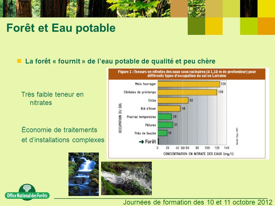 Journées de formation des 10 et 11 octobre 2012 Forêt et Eau potable Économie de traitements et dinstallations complexes La forêt « fournit » de leau potable de qualité et peu chère Très faible teneur en nitrates