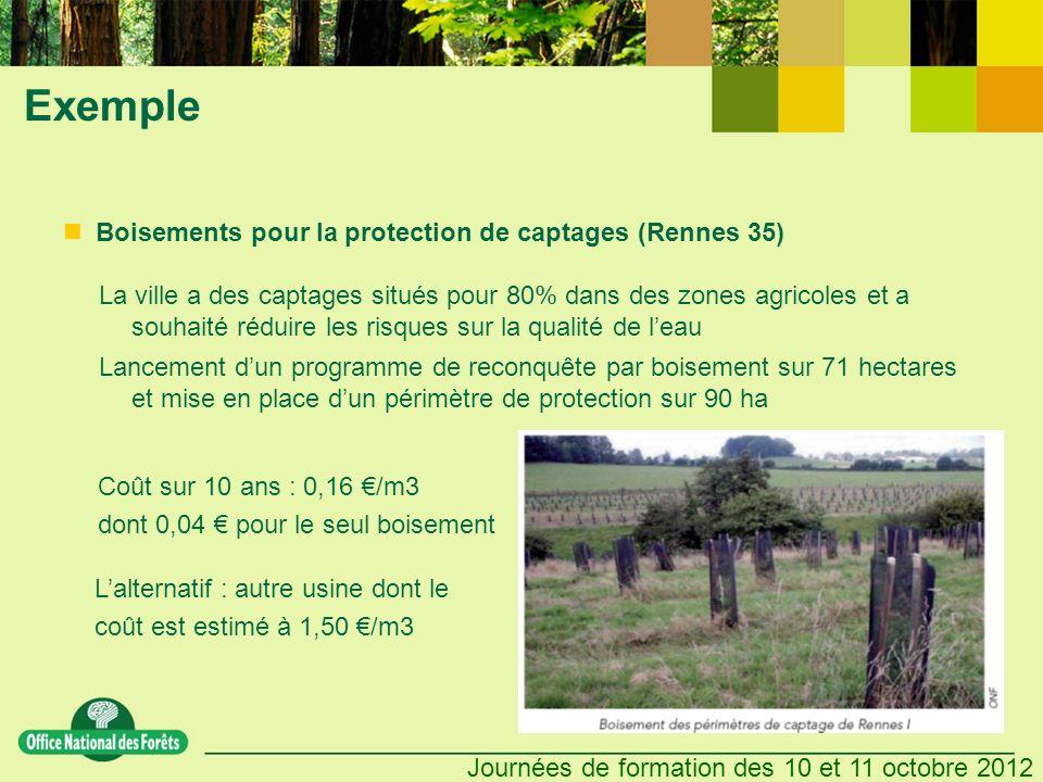 Journées de formation des 10 et 11 octobre 2012 Exemple Boisements pour la protection de captages (Rennes 35) La ville a des captages situés pour 80%