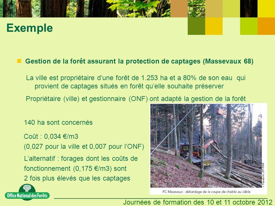Journées de formation des 10 et 11 octobre 2012 Exemple Lalternatif : forages dont les coûts de fonctionnement (0,175 /m3) sont 2 fois plus élevés que les captages Gestion de la forêt assurant la protection de captages (Massevaux 68) La ville est propriétaire dune forêt de 1.253 ha et a 80% de son eau qui provient de captages situés en forêt quelle souhaite préserver Propriétaire (ville) et gestionnaire (ONF) ont adapté la gestion de la forêt 140 ha sont concernés Coût : 0,034 /m3 (0,027 pour la ville et 0,007 pour lONF)