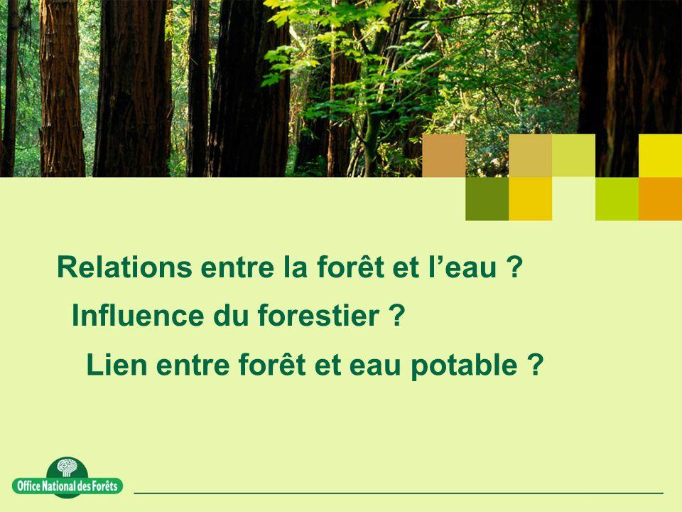 Relations entre la forêt et leau ? Influence du forestier ? Lien entre forêt et eau potable ?