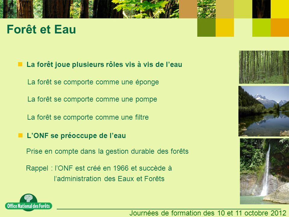 Journées de formation des 10 et 11 octobre 2012 Forêt et Eau LONF se préoccupe de leau Rappel : lONF est créé en 1966 et succède à ladministration des