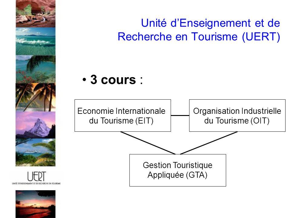 Unité dEnseignement et de Recherche en Tourisme (UERT) 3 cours : Economie Internationale du Tourisme (EIT) Organisation Industrielle du Tourisme (OIT) Gestion Touristique Appliquée (GTA)