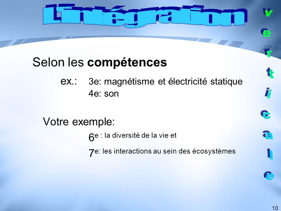 10 Selon les compétences ex.: 3e: magnétisme et électricité statique 4e: son Votre exemple: 6 e : la diversité de la vie et 7 e: les interactions au s