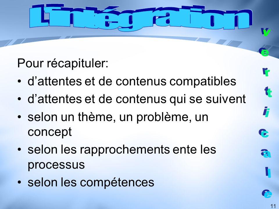 11 Pour récapituler: dattentes et de contenus compatibles dattentes et de contenus qui se suivent selon un thème, un problème, un concept selon les ra