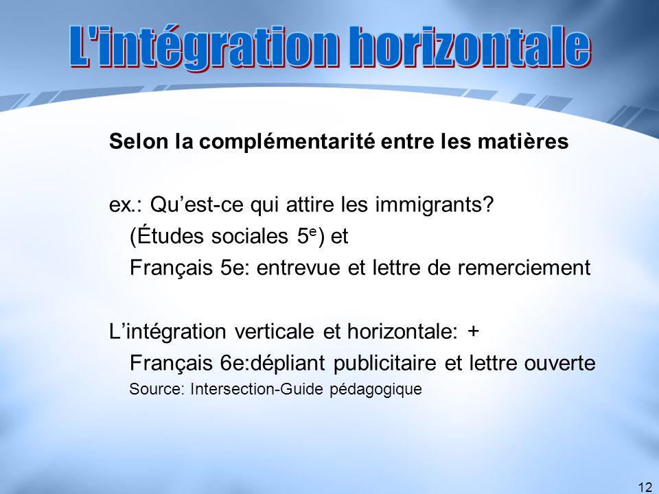 12 Selon la complémentarité entre les matières ex.: Quest-ce qui attire les immigrants? (Études sociales 5 e ) et Français 5e: entrevue et lettre de r