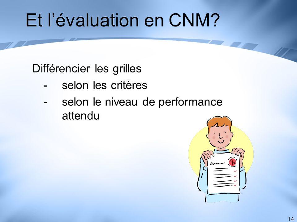 14 Et lévaluation en CNM? Différencier les grilles -selon les critères -selon le niveau de performance attendu