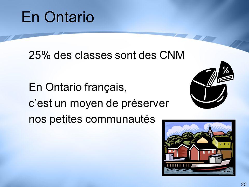 20 En Ontario 25% des classes sont des CNM En Ontario français, cest un moyen de préserver nos petites communautés
