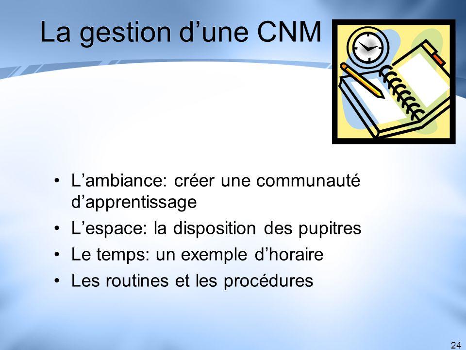 24 La gestion dune CNM Lambiance: créer une communauté dapprentissage Lespace: la disposition des pupitres Le temps: un exemple dhoraire Les routines