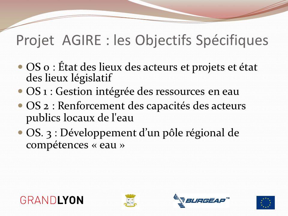 Projet AGIRE : les Objectifs Spécifiques OS 0 : État des lieux des acteurs et projets et état des lieux législatif OS 1 : Gestion intégrée des ressour