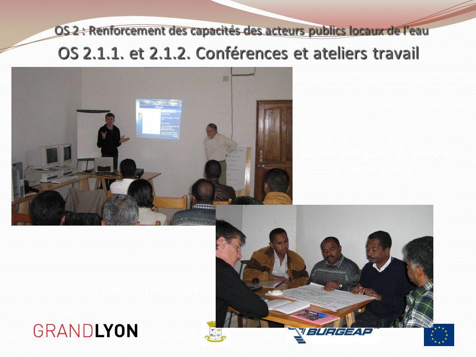 Atelier de travail sur la gestion d é l é gu é e du service d AEP à Fianarantsoa Travaux de groupe OS 2 : Renforcement des capacités des acteurs publi