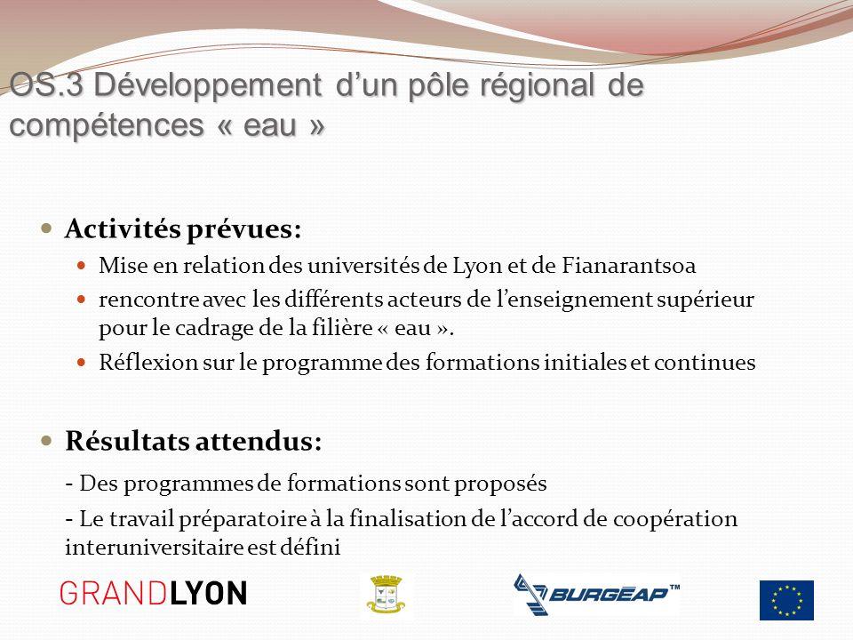 Activités prévues: Mise en relation des universités de Lyon et de Fianarantsoa rencontre avec les différents acteurs de lenseignement supérieur pour l