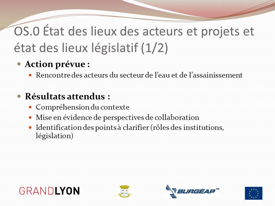 OS.0 État des lieux des acteurs et projets et état des lieux législatif (1/2) Action prévue : Rencontre des acteurs du secteur de leau et de lassainis