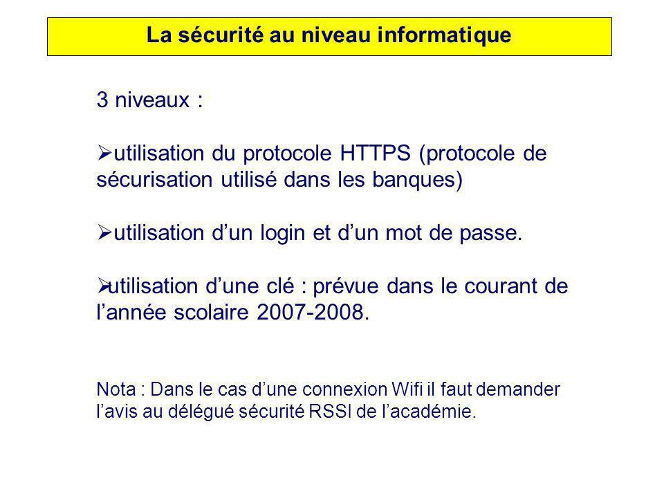 La sécurité au niveau informatique 3 niveaux : utilisation du protocole HTTPS (protocole de sécurisation utilisé dans les banques) utilisation dun log