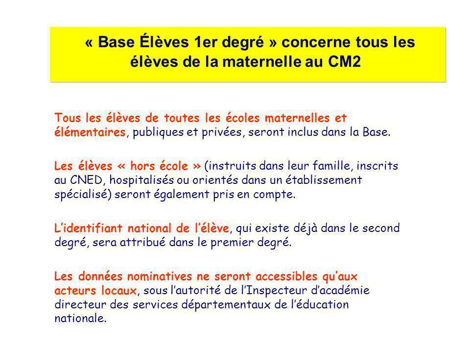 « Base Élèves 1er degré » concerne tous les élèves de la maternelle au CM2 Tous les élèves de toutes les écoles maternelles et élémentaires, publiques