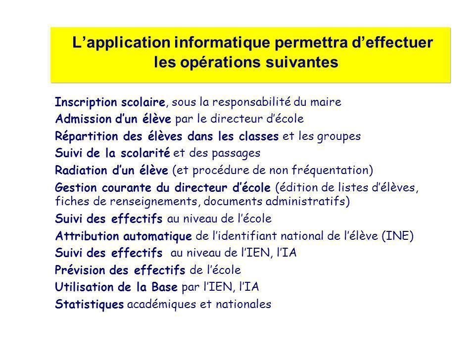 Lapplication informatique permettra deffectuer les opérations suivantes Inscription scolaire, sous la responsabilité du maire Admission dun élève par