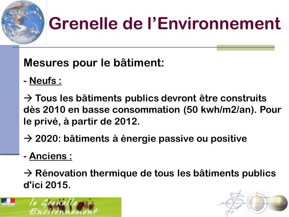 Mesures pour le bâtiment: - Neufs : Tous les bâtiments publics devront être construits dès 2010 en basse consommation (50 kwh/m2/an). Pour le privé, à