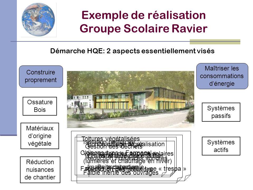 Exemple de réalisation Groupe Scolaire Ravier Démarche HQE: 2 aspects essentiellement visés Construire proprement Maîtriser les consommations dénergie