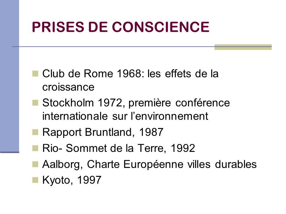 PRISES DE CONSCIENCE Club de Rome 1968: les effets de la croissance Stockholm 1972, première conférence internationale sur lenvironnement Rapport Brun