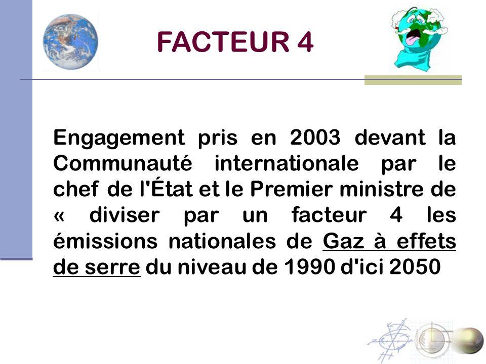FACTEUR 4 Engagement pris en 2003 devant la Communauté internationale par le chef de l'État et le Premier ministre de « diviser par un facteur 4 les é