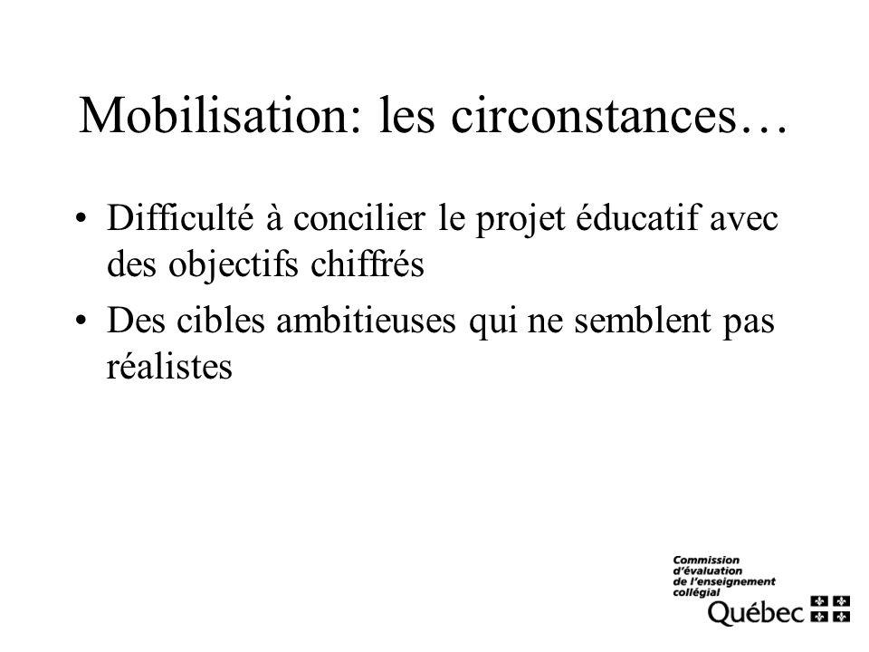 Mobilisation: les circonstances… Difficulté à concilier le projet éducatif avec des objectifs chiffrés Des cibles ambitieuses qui ne semblent pas réal