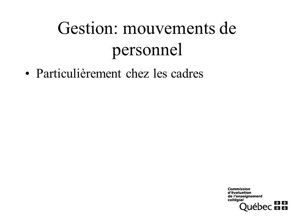 Gestion: mouvements de personnel Particulièrement chez les cadres