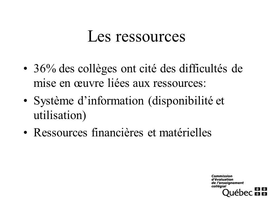 Les ressources 36% des collèges ont cité des difficultés de mise en œuvre liées aux ressources: Système dinformation (disponibilité et utilisation) Ressources financières et matérielles