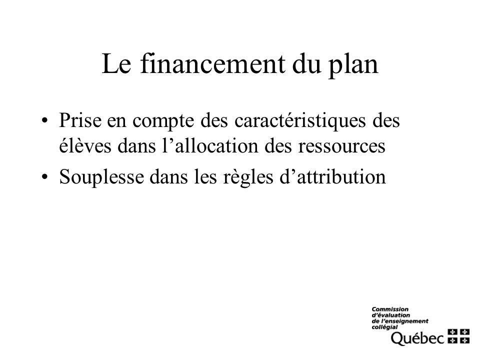 Le financement du plan Prise en compte des caractéristiques des élèves dans lallocation des ressources Souplesse dans les règles dattribution