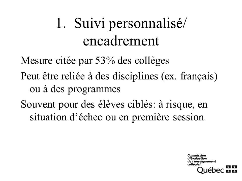 1. Suivi personnalisé/ encadrement Mesure citée par 53% des collèges Peut être reliée à des disciplines (ex. français) ou à des programmes Souvent pou