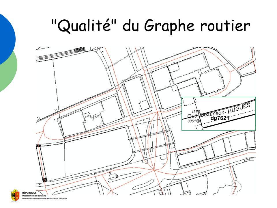 Qualité du Graphe routier