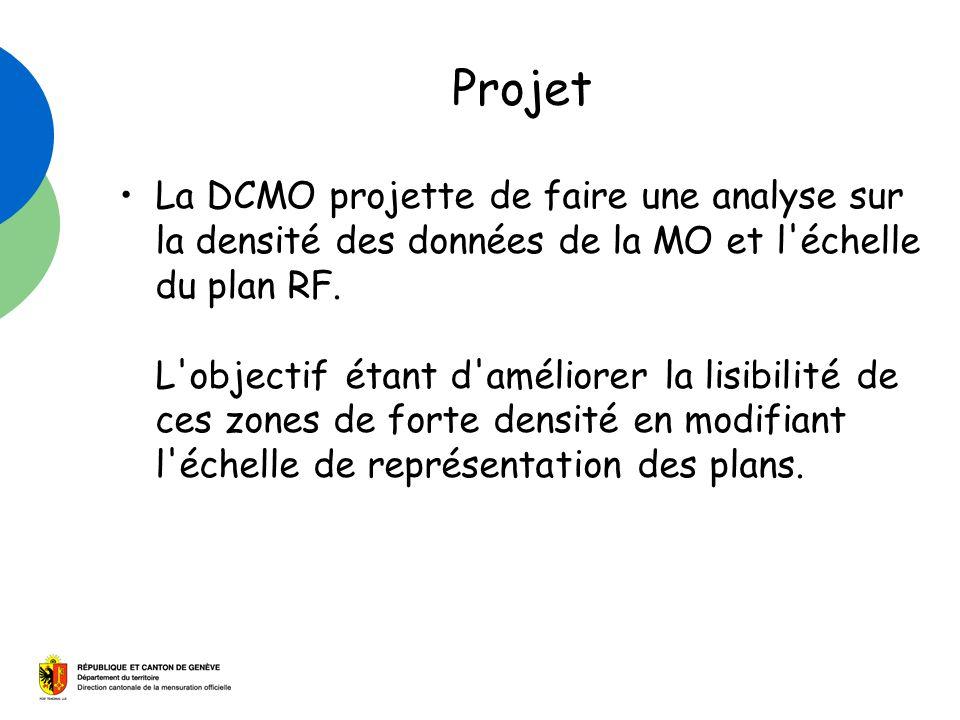 Projet La DCMO projette de faire une analyse sur la densité des données de la MO et l échelle du plan RF.