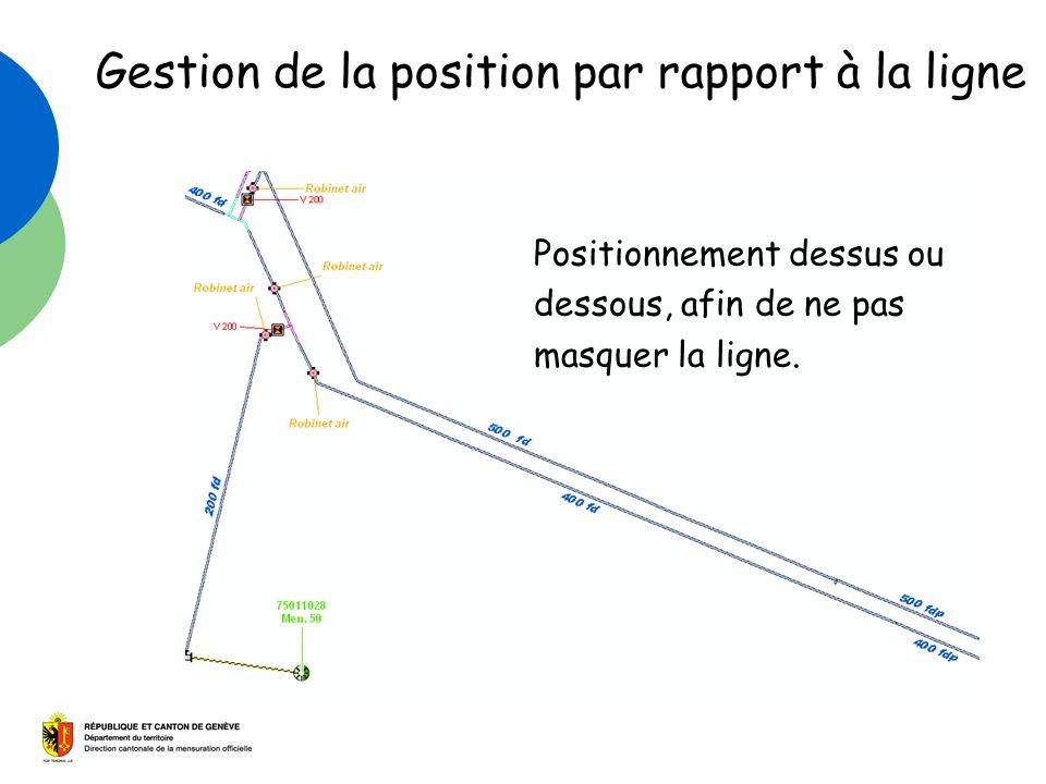 Gestion de la position par rapport à la ligne Positionnement dessus ou dessous, afin de ne pas masquer la ligne.