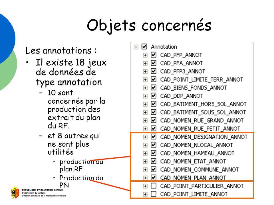Objets concernés Les annotations : Il existe 18 jeux de données de type annotation –10 sont concernés par la production des extrait du plan du RF. –et