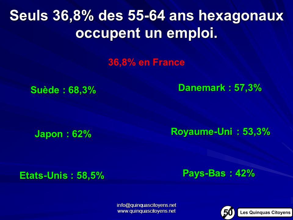 info@quinquascitoyens.net www.quinquascitoyens.net Seuls 36,8% des 55-64 ans hexagonaux occupent un emploi.