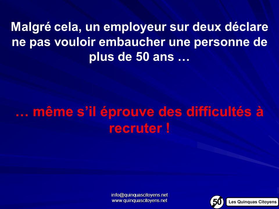 info@quinquascitoyens.net www.quinquascitoyens.net Malgré cela, un employeur sur deux déclare ne pas vouloir embaucher une personne de plus de 50 ans … … même sil éprouve des difficultés à recruter !