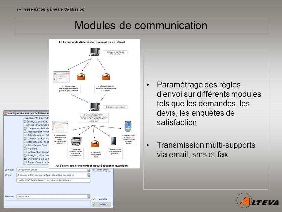 I – Présentation générale de Mission Modules de communication Paramétrage des règles denvoi sur différents modules tels que les demandes, les devis, les enquêtes de satisfaction Transmission multi-supports via email, sms et fax